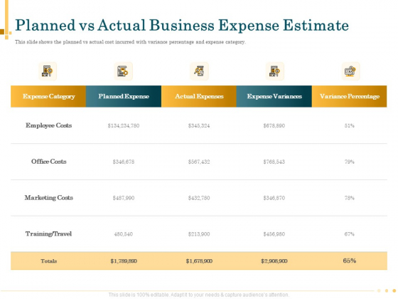 Outsource Bookkeeping Service Manage Financial Transactions Planned Vs Actual Business Expense Estimate Elements PDF