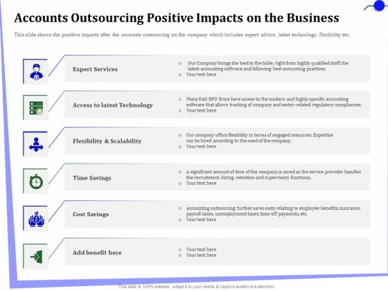 Outsourcing Of Finance And Accounting Processes Accounts Outsourcing Positive Impacts On The Business Topics PDF