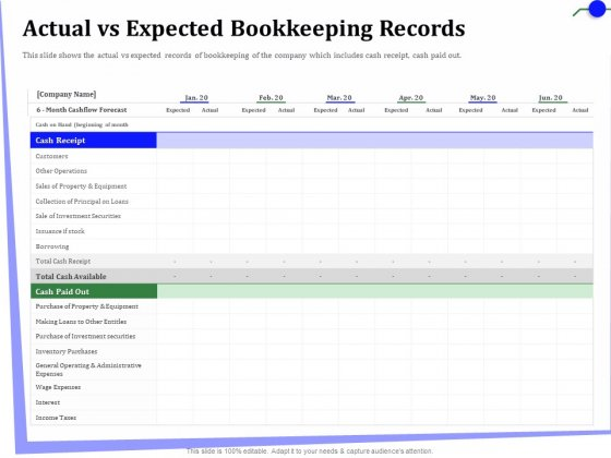 Outsourcing Of Finance And Accounting Processes Actual Vs Expected Bookkeeping Records Themes PDF