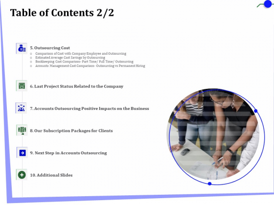 Outsourcing_Of_Finance_And_Accounting_Processes_Table_Of_Contents_Cost_Themes_PDF_Slide_1
