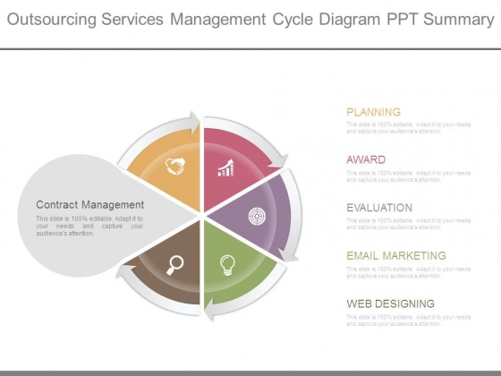 Outsourcing Services Management Cycle Diagram Ppt Summary