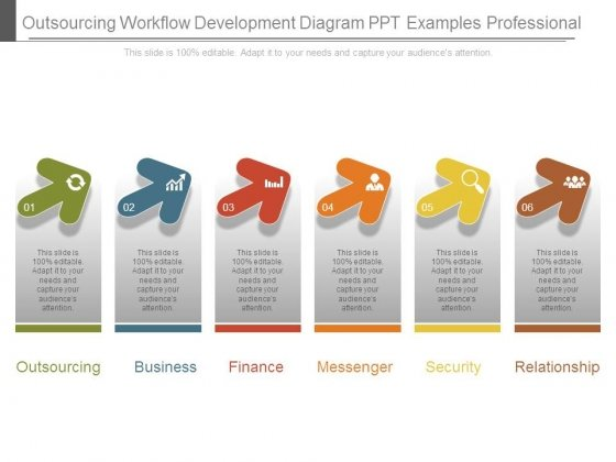Outsourcing PowerPoint templates, Slides and Graphics