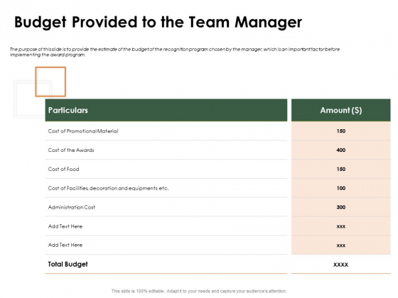 Outstanding Employee Budget Provided To The Team Manager Ppt Styles Slide PDF