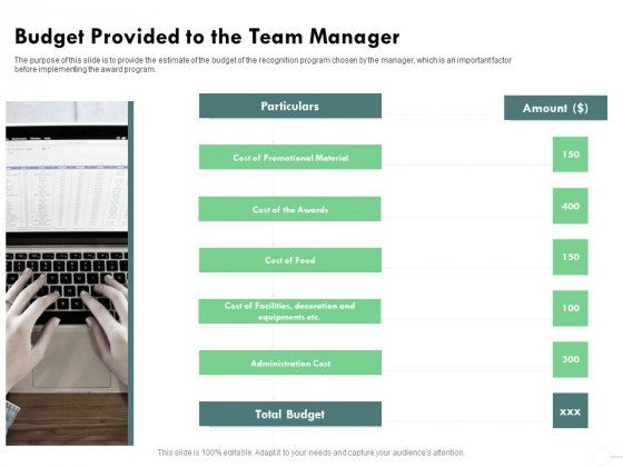 Outstanding Performer Workplace Budget Provided To The Team Manager Ppt Ideas Gallery PDF