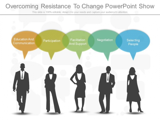 Overcoming Resistance To Change Powerpoint Show