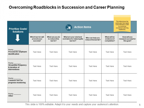 Overcoming Roadblocks In Succession And Career Planning Ppt PowerPoint Presentation Ideas Files