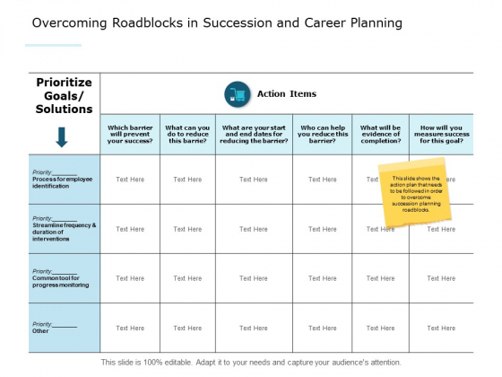 Overcoming Roadblocks In Succession And Career Planning Ppt PowerPoint Presentation Outline Show