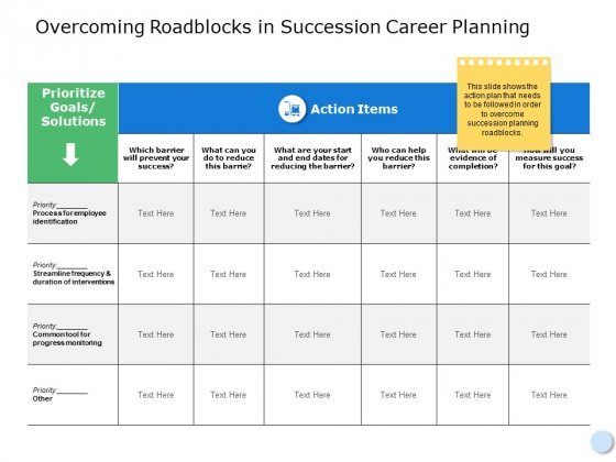 Overcoming Roadblocks In Succession Career Planning Ppt Powerpoint Presentation Layouts Example