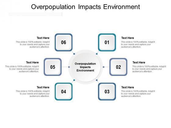 Overpopulation Impacts Environment Ppt PowerPoint Presentation Infographic Template Microsoft Cpb Pdf