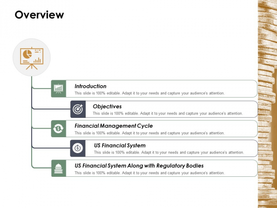 Overview Financial Management Cycle Ppt Powerpoint Presentation Model Templates