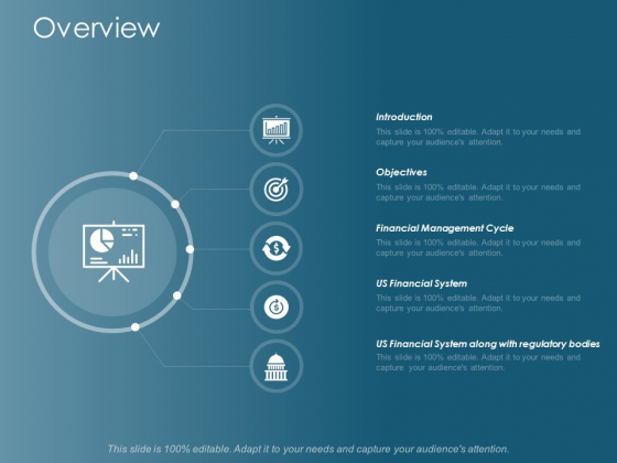 Overview Financial Management Cycle Ppt Powerpoint Presentation Styles Example