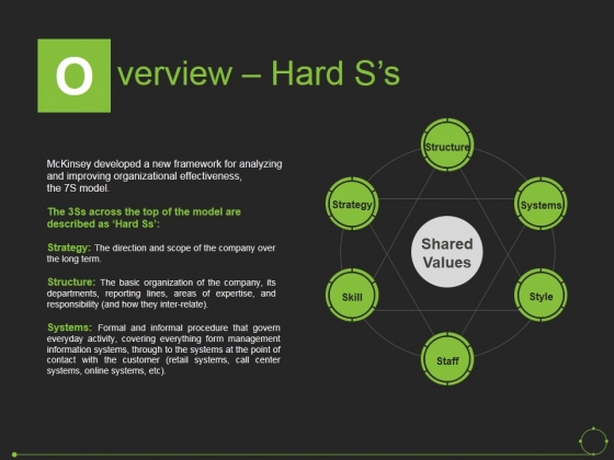 Overview Hard S S Ppt PowerPoint Presentation Icon Vector