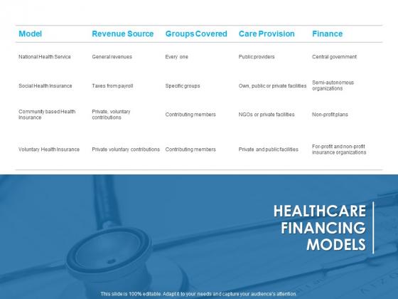 Overview Healthcare Business Management Healthcare Financing Models Inspiration PDF