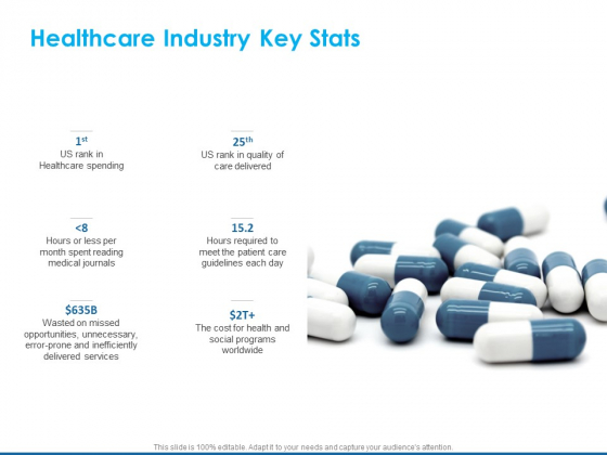 Overview Healthcare Business Management Healthcare Industry Key Stats Introduction PDF