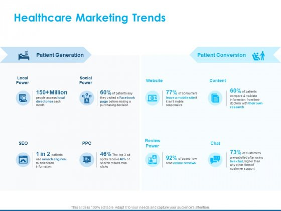 Overview Healthcare Business Management Healthcare Marketing Trends Demonstration PDF