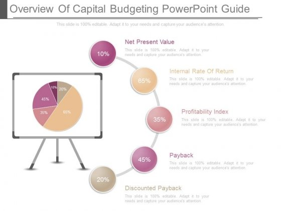 Overview Of Capital Budgeting Powerpoint Guide