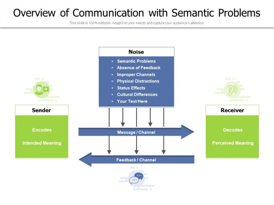 Overview Of Communication With Semantic Problems Ppt PowerPoint Presentation Outline Portfolio PDF