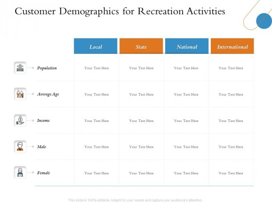 Overview Of Hospitality Industry Customer Demographics For Recreation Activities Pictures PDF