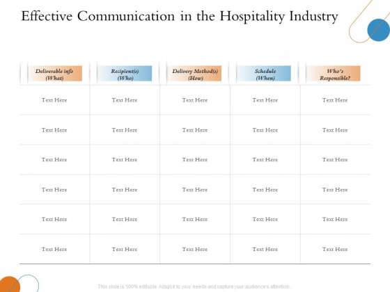 Overview Of Hospitality Industry Effective Communication In The Hospitality Industry Information PDF