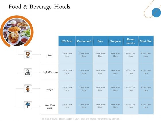 Overview Of Hospitality Industry Food And Beverage Hotels Structure PDF