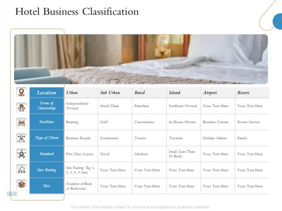 Overview Of Hospitality Industry Hotel Business Classification Template PDF