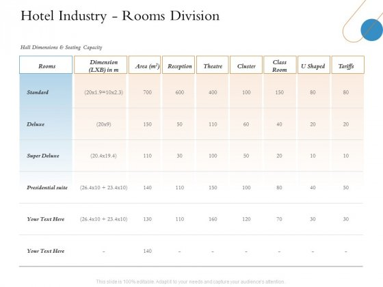 Overview Of Hospitality Industry Hotel Industry Rooms Division Ideas PDF