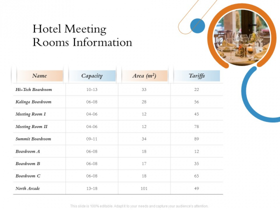 Overview Of Hospitality Industry Hotel Meeting Rooms Information Mockup PDF