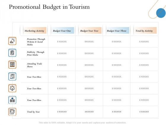 Overview Of Hospitality Industry Promotional Budget In Tourism Rules PDF