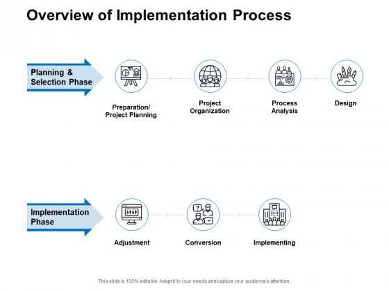 Overview Of Implementation Process Ppt PowerPoint Presentation Inspiration Styles