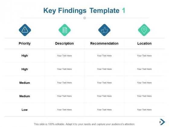 Overview_Of_Key_Findings_Ppt_PowerPoint_Presentation_Complete_Deck_With_Slides_Slide_2