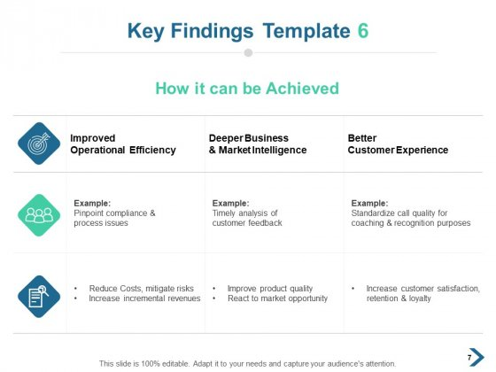 Overview_Of_Key_Findings_Ppt_PowerPoint_Presentation_Complete_Deck_With_Slides_Slide_7