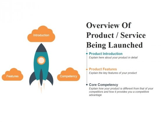 Overview Of Product Service Being Launched Ppt PowerPoint Presentation Professional Gridlines