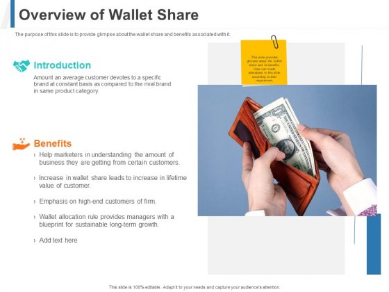Overview Of Wallet Share Ppt Outline Show PDF