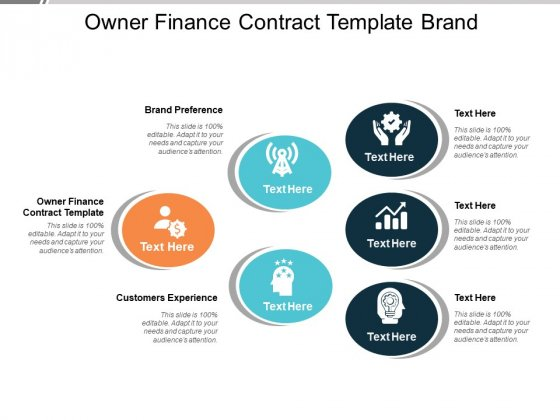 Owner Finance Contract Template Brand Preference Customers Experience Ppt PowerPoint Presentation Model Elements
