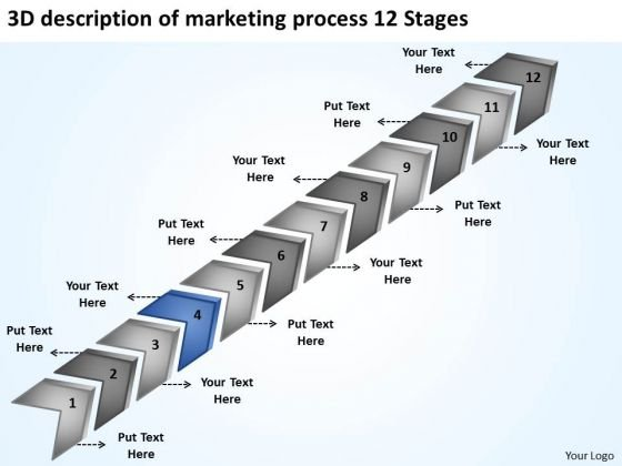 Of Marketing Process 12 Stages Company Description Business Plan PowerPoint Slides