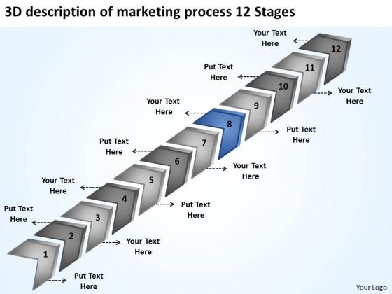 Of Marketing Process 12 Stages Non Profit Business Plan Template