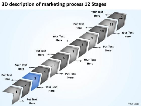 Of Marketing Process 12 Stages Printable Business Plan Template PowerPoint Slides