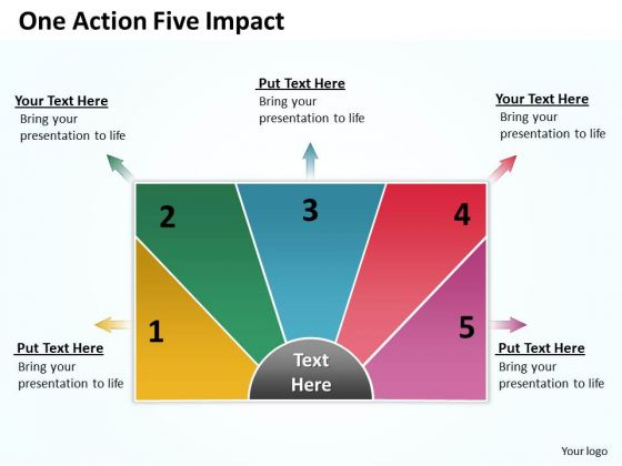 One Action Five Impact Circular Flow Diagram PowerPoint Templates