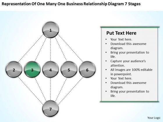 One Many Business Relationship Diagram 7 Stages Ppt Planning PowerPoint Templates