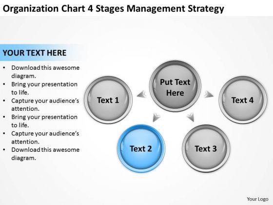 Organization Chart 4 Stages Management Starategy Ppt Business Plan PowerPoint Slides