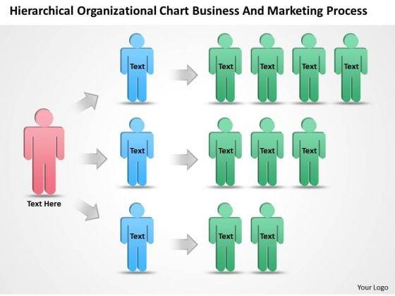 Organizational Development Chart Business And Marketing Process PowerPoint Templates