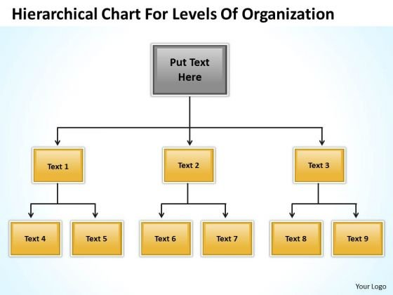 Organizational Development Hierarchical Chart For Levels Of PowerPoint Templates