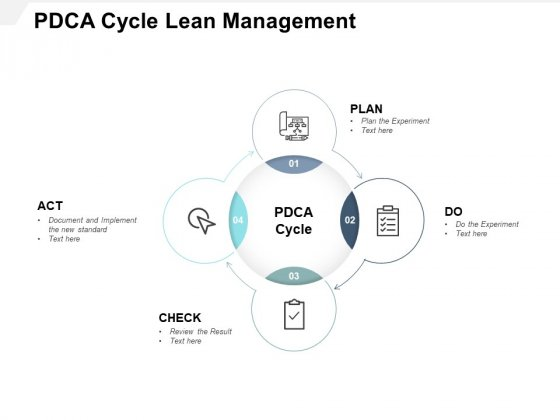 PDCA Cycle Lean Management Ppt PowerPoint Presentation Layouts Portfolio