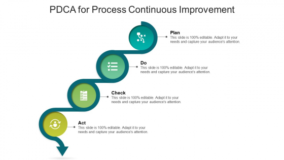 PDCA For Process Continuous Improvement Ppt PowerPoint Presentation Gallery Format PDF