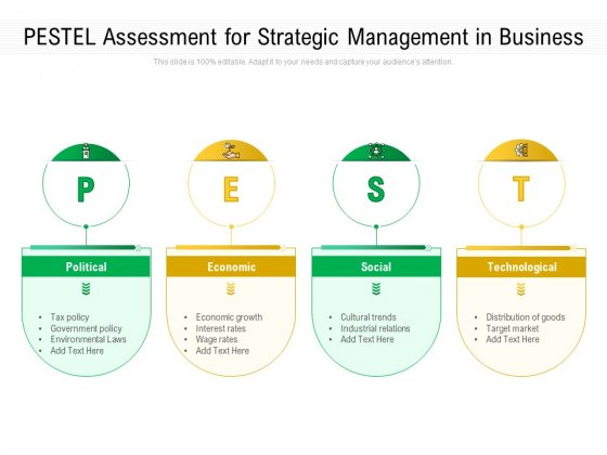 PESTEL Assessment For Strategic Management In Business Ppt PowerPoint Presentation Pictures Layouts PDF