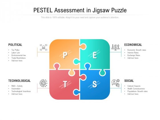 PESTEL Assessment In Jigsaw Puzzle Ppt PowerPoint Presentation Summary Templates PDF