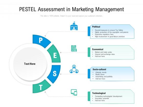 PESTEL Assessment In Marketing Management Ppt PowerPoint Presentation Infographics Graphics PDF