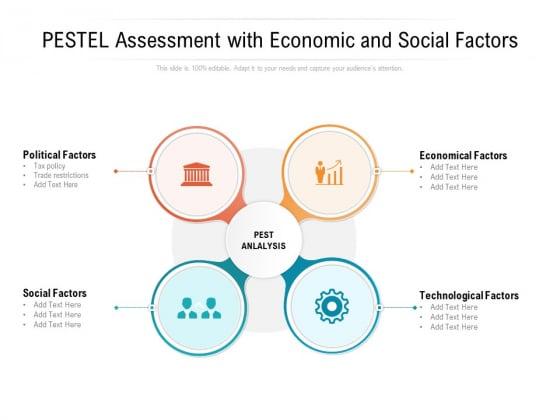 PESTEL Assessment With Economic And Social Factors Ppt PowerPoint Presentation Slides Skills PDF