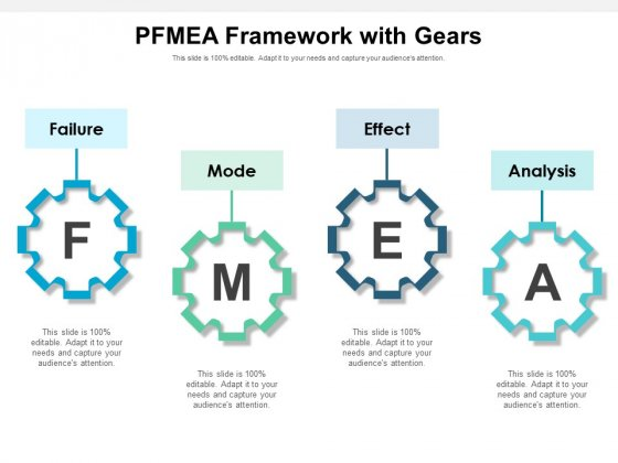 PFMEA Framework With Gears Ppt PowerPoint Presentation Gallery Graphics Download PDF