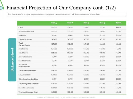 POS For Retail Transaction Financial Projection Of Our Company Cont Information PDF